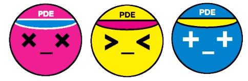 眼球使用困難症PDE震度rームを顔文字ベースで表現した三つの顔。 左から×_×、>_<、+_+。